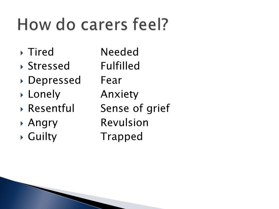  TiredNeeded  StressedFulfilled  DepressedFear  LonelyAnxiety  ResentfulSense of grief  AngryRevulsion  GuiltyTrapped