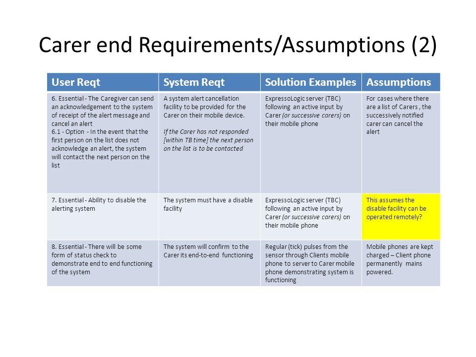 Client end Requirements/Assumptions User ReqtSystem ReqtSolution ExamplesAssumptions 1.