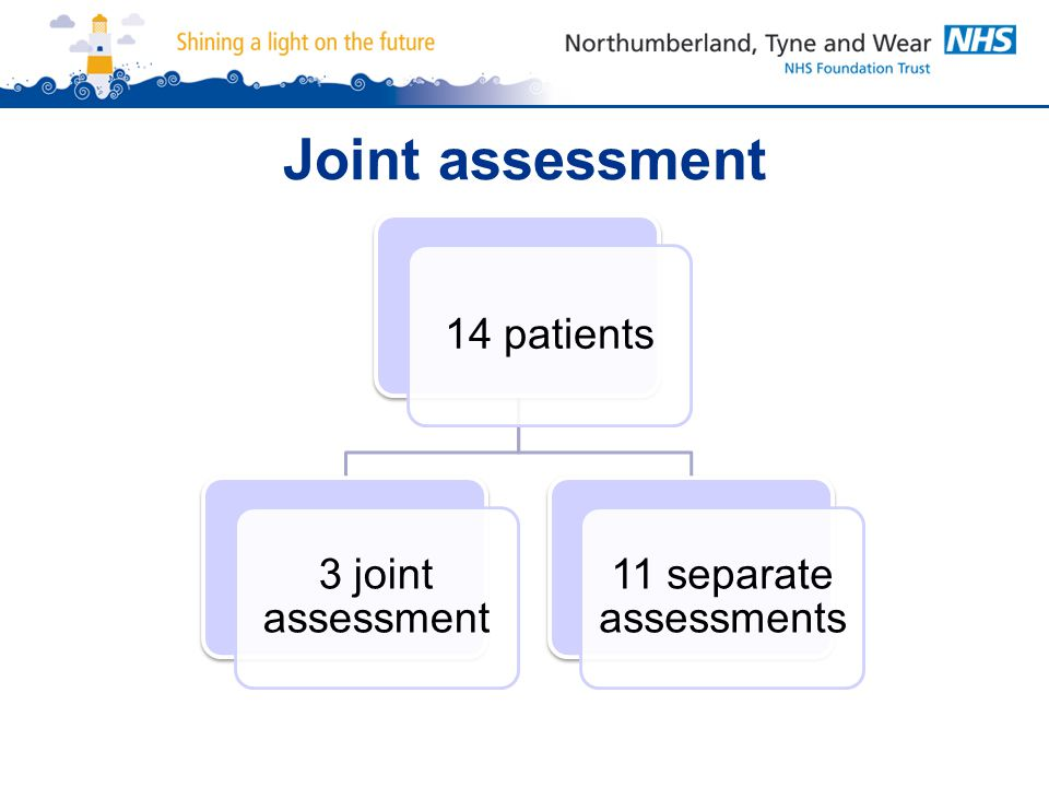Joint assessment 14 patients 3 joint assessment 11 separate assessments