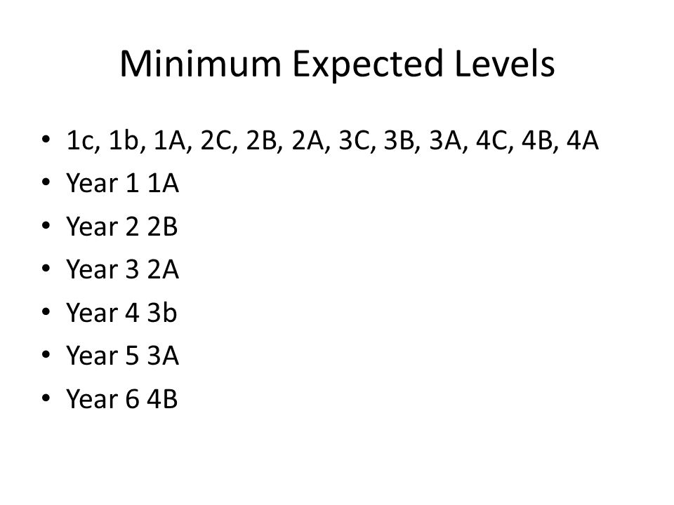 Minimum Expected Levels 1c, 1b, 1A, 2C, 2B, 2A, 3C, 3B, 3A, 4C, 4B, 4A Year 1 1A Year 2 2B Year 3 2A Year 4 3b Year 5 3A Year 6 4B