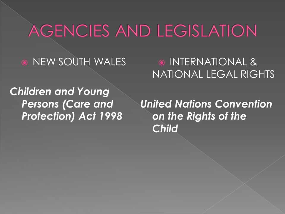  NEW SOUTH WALES Children and Young Persons (Care and Protection) Act 1998  INTERNATIONAL & NATIONAL LEGAL RIGHTS United Nations Convention on the R
