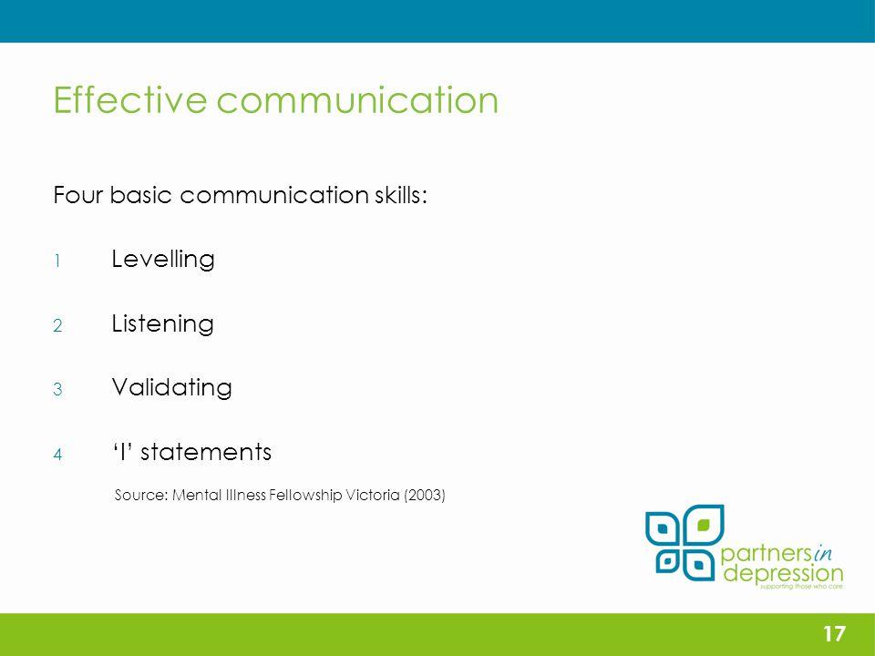 Four basic communication skills: 1 Levelling 2 Listening 3 Validating 4 'I' statements Source: Mental Illness Fellowship Victoria (2003) Effective communication 17