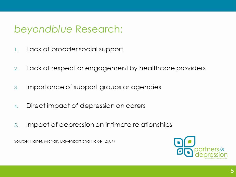 beyondblue Research: 1. Lack of broader social support 2.