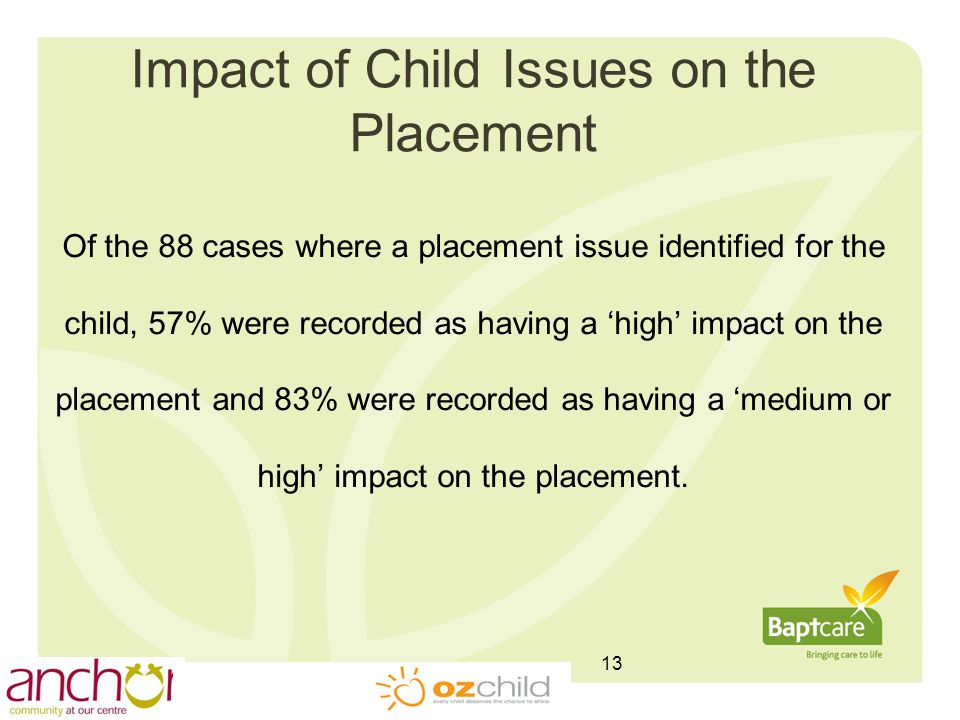Impact of Child Issues on the Placement Of the 88 cases where a placement issue identified for the child, 57% were recorded as having a 'high' impact on the placement and 83% were recorded as having a 'medium or high' impact on the placement.