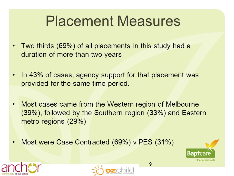 Placement Measures Two thirds (69%) of all placements in this study had a duration of more than two years In 43% of cases, agency support for that placement was provided for the same time period.