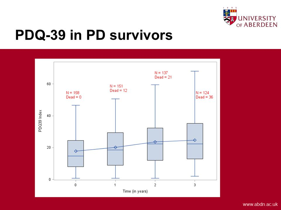 www.abdn.ac.uk PDQ-39 in PD survivors