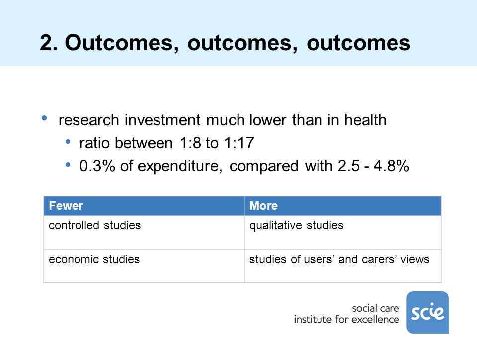 2. Outcomes, outcomes, outcomes research investment much lower than in health ratio between 1:8 to 1:17 0.3% of expenditure, compared with 2.5 - 4.8%