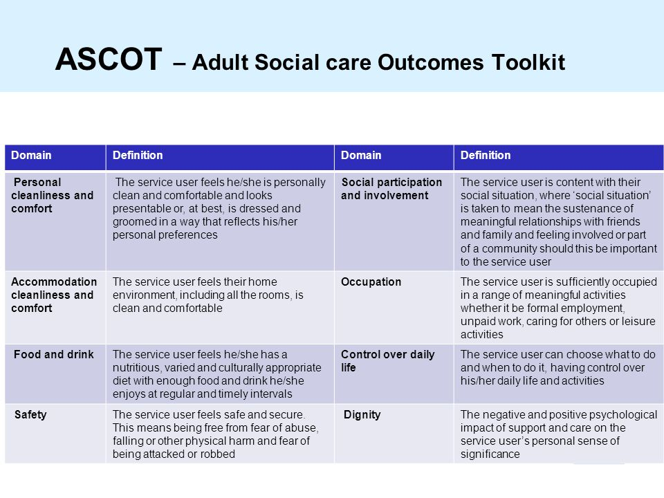ASCOT – Adult Social care Outcomes Toolkit DomainDefinitionDomainDefinition Personal cleanliness and comfort The service user feels he/she is personal