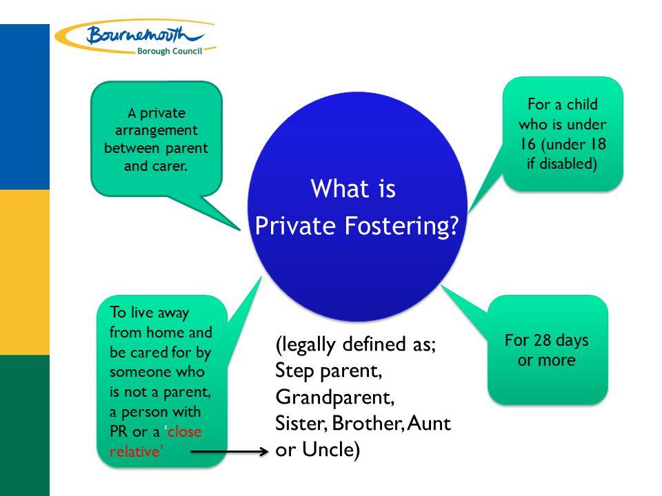 What is Private Fostering.What is Private Fostering.
