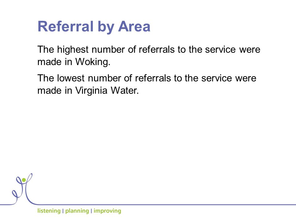 Referral by Area The highest number of referrals to the service were made in Woking.