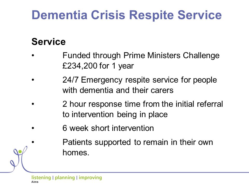 Dementia Crisis Respite Service Aims 200 NEL admissions over a 12 month period Avoid appropriate admissions to urgent short term acute care Reduce A&E attendance