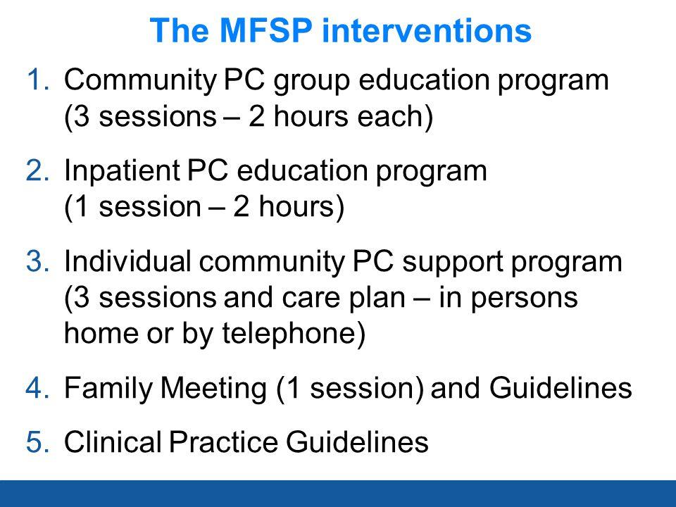 1.Community PC group education program (3 sessions – 2 hours each) 2.Inpatient PC education program (1 session – 2 hours) 3.Individual community PC su