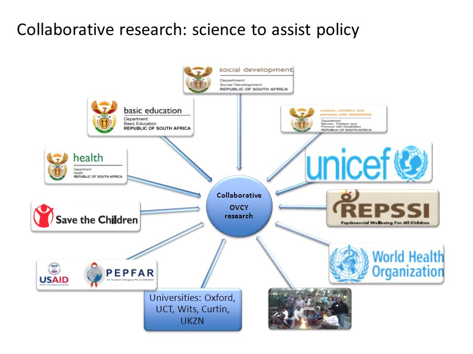 Collaborative OVCY research Universities: Oxford, UCT, Wits, Curtin, UKZN Collaborative research: science to assist policy