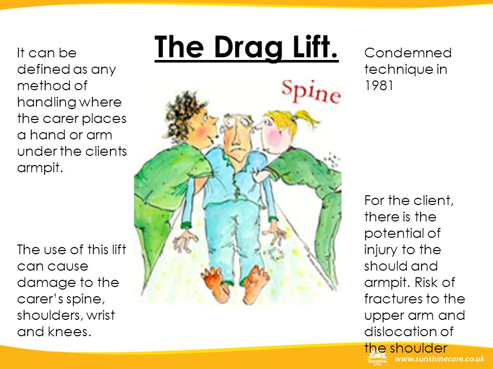 The Drag Lift. It can be defined as any method of handling where the carer places a hand or arm under the clients armpit. The use of this lift can cau