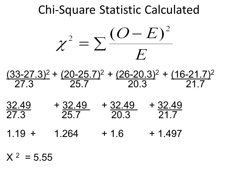 Chi-Square Statistic Calculated (33-27.3) 2 + (20-25.7) 2 + (26-20.3) 2 + (16-21.7) 2 27.3 25.7 20.3 21.7 32.49 + 32.49 + 32.49 + 32.49 27.3 25.7 20.3