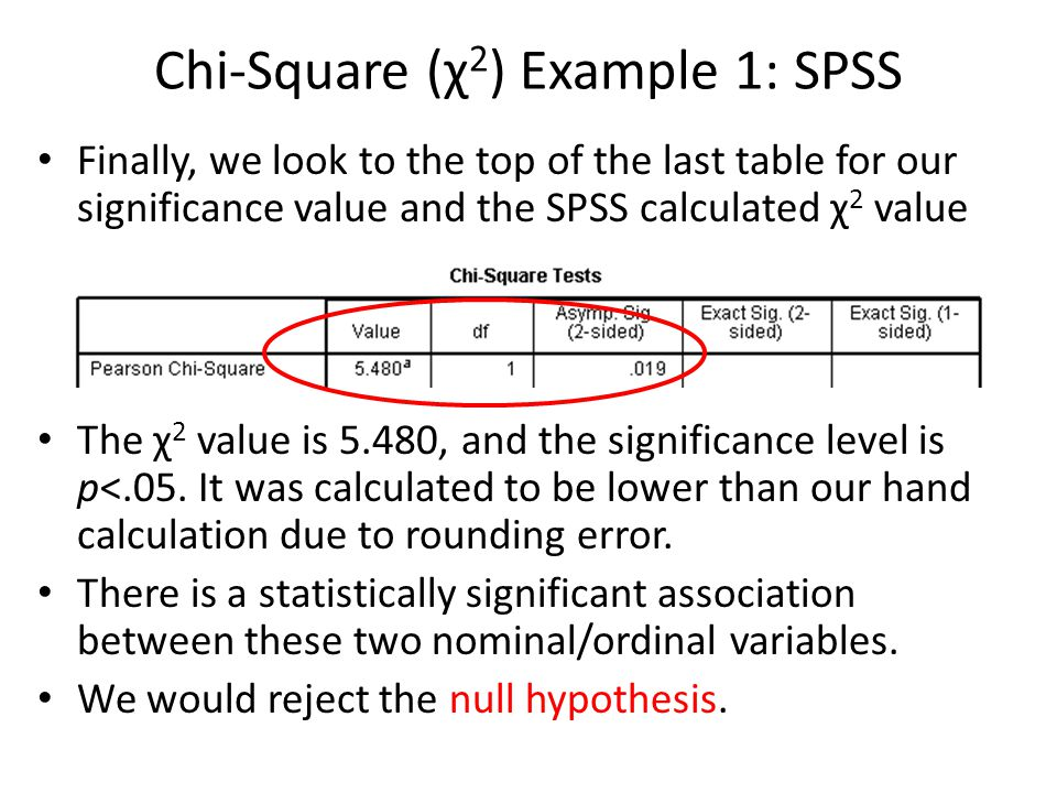 Chi-Square (χ 2 ) Example 1: SPSS Finally, we look to the top of the last table for our significance value and the SPSS calculated χ 2 value The χ 2 v