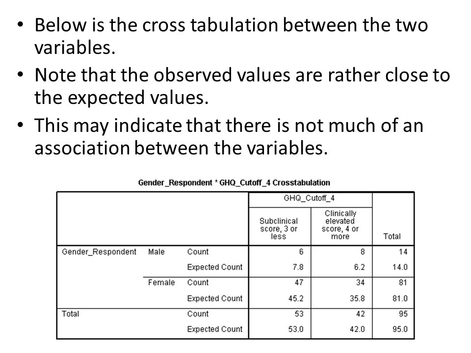 Below is the cross tabulation between the two variables. Note that the observed values are rather close to the expected values. This may indicate that