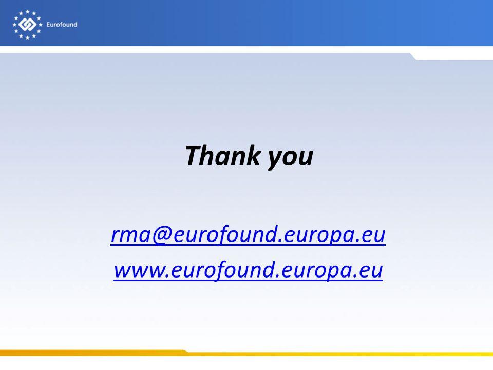 Thank you rma@eurofound.europa.eu www.eurofound.europa.eu