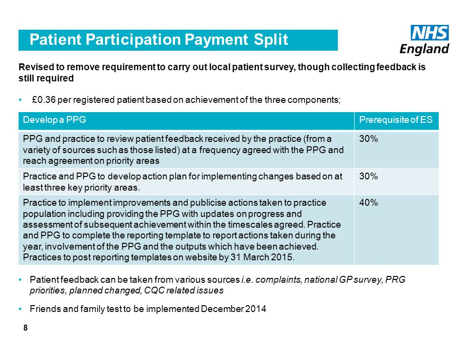 8 Patient Participation Payment Split Revised to remove requirement to carry out local patient survey, though collecting feedback is still required £0.36 per registered patient based on achievement of the three components; Patient feedback can be taken from various sources i.e.