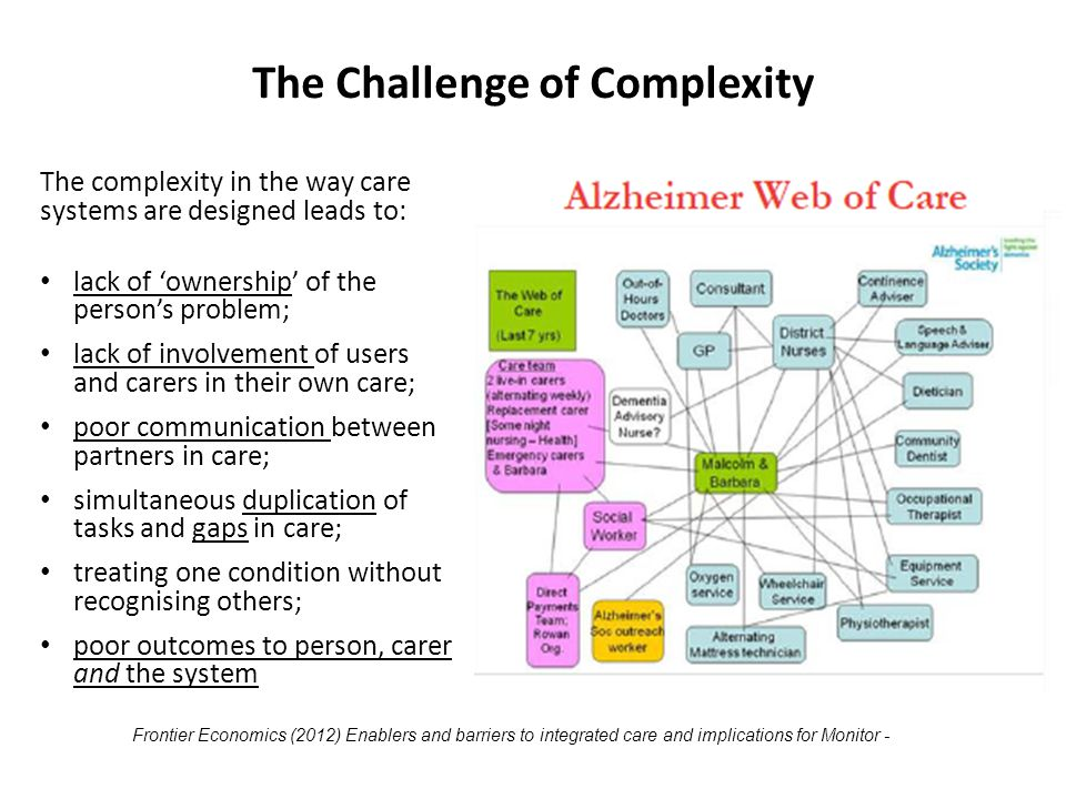 The Challenge of Complexity Frontier Economics (2012) Enablers and barriers to integrated care and implications for Monitor - The complexity in the way care systems are designed leads to: lack of 'ownership' of the person's problem; lack of involvement of users and carers in their own care; poor communication between partners in care; simultaneous duplication of tasks and gaps in care; treating one condition without recognising others; poor outcomes to person, carer and the system
