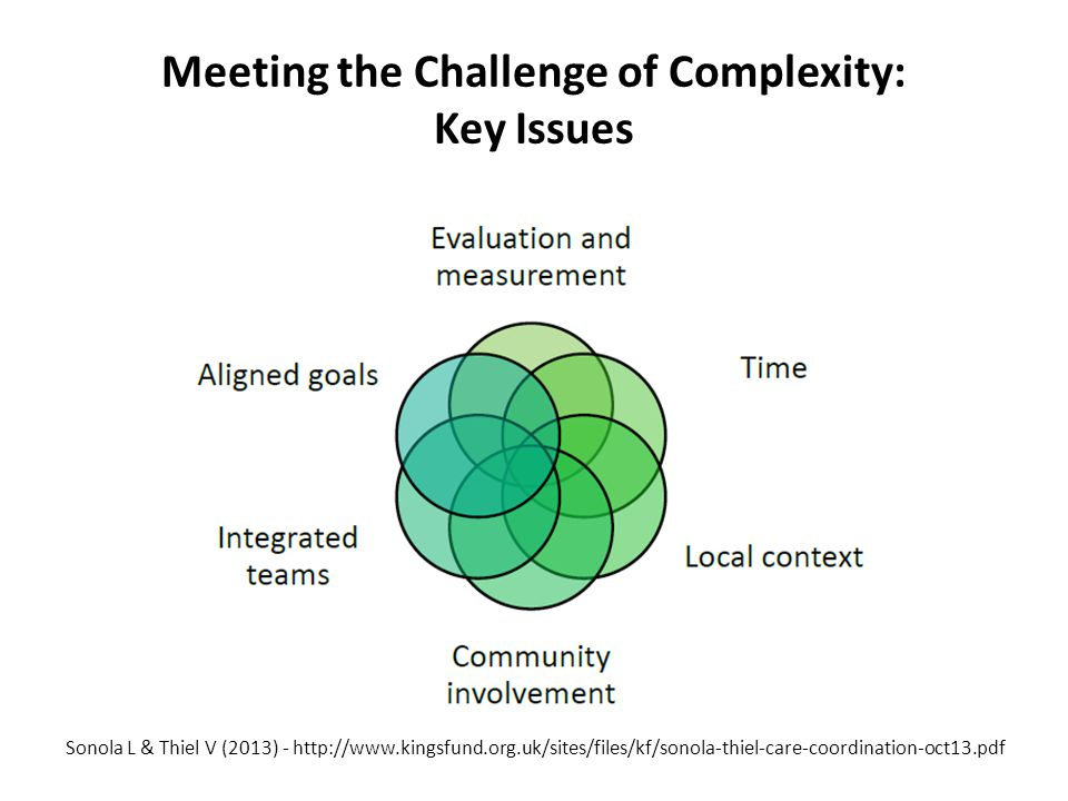 Meeting the Challenge of Complexity: Key Issues Sonola L & Thiel V (2013) - http://www.kingsfund.org.uk/sites/files/kf/sonola-thiel-care-coordination-oct13.pdf