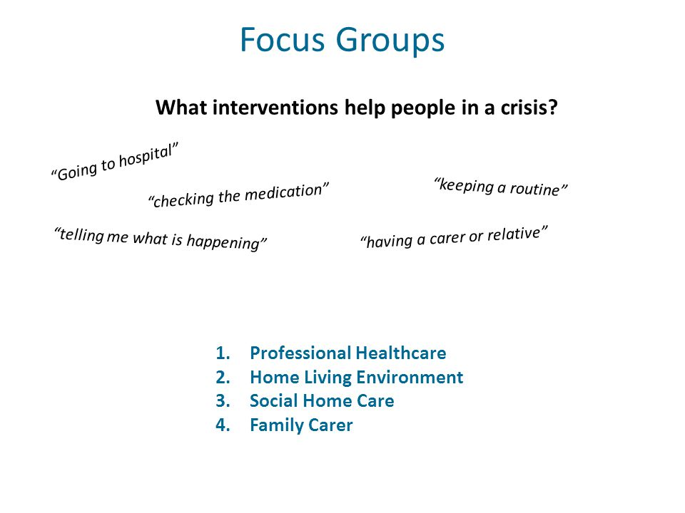 1.Professional Healthcare 2.Home Living Environment 3.Social Home Care 4.Family Carer Focus Groups What interventions help people in a crisis.