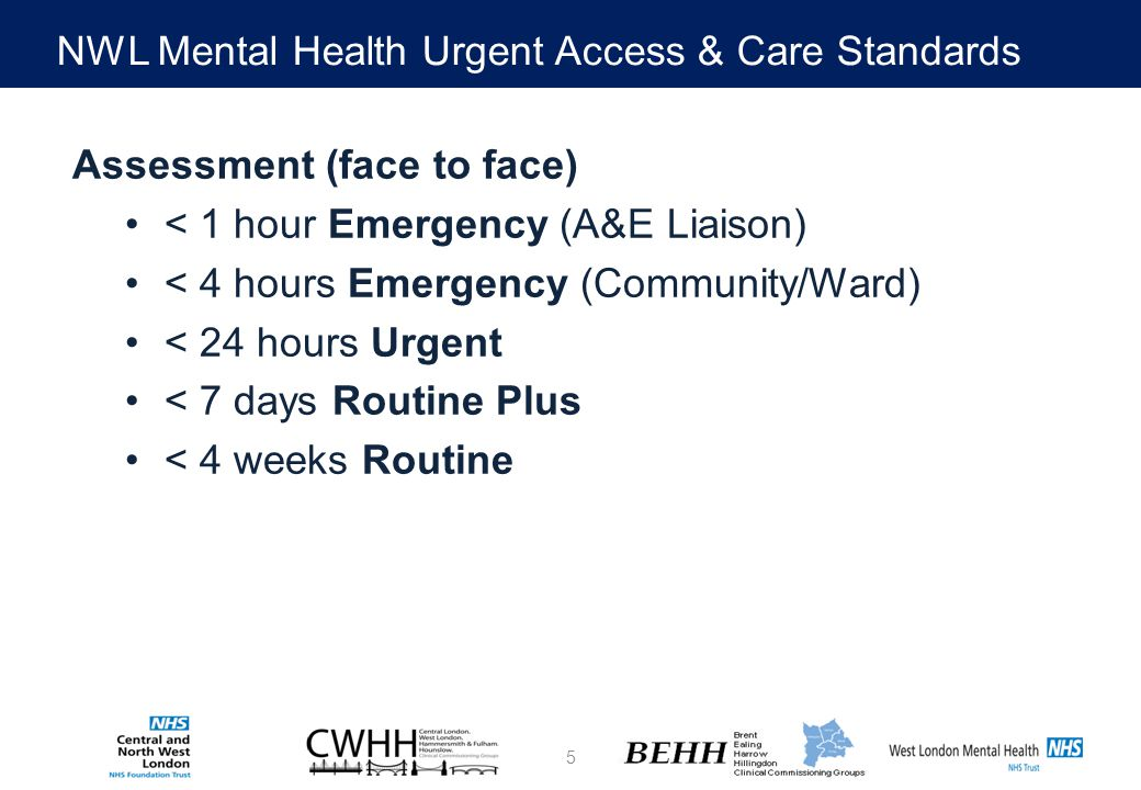 5 Assessment (face to face) < 1 hour Emergency (A&E Liaison) < 4 hours Emergency (Community/Ward) < 24 hours Urgent < 7 days Routine Plus < 4 weeks Routine NWL Mental Health Urgent Access & Care Standards