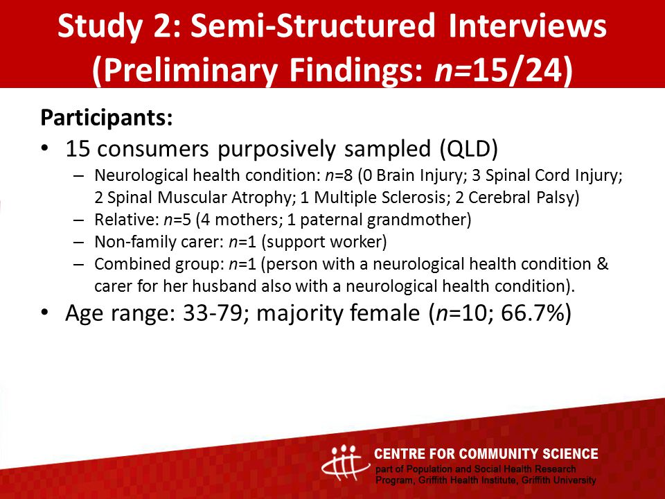 Participants: 15 consumers purposively sampled (QLD) – Neurological health condition: n=8 (0 Brain Injury; 3 Spinal Cord Injury; 2 Spinal Muscular Atrophy; 1 Multiple Sclerosis; 2 Cerebral Palsy) – Relative: n=5 (4 mothers; 1 paternal grandmother) – Non-family carer: n=1 (support worker) – Combined group: n=1 (person with a neurological health condition & carer for her husband also with a neurological health condition).