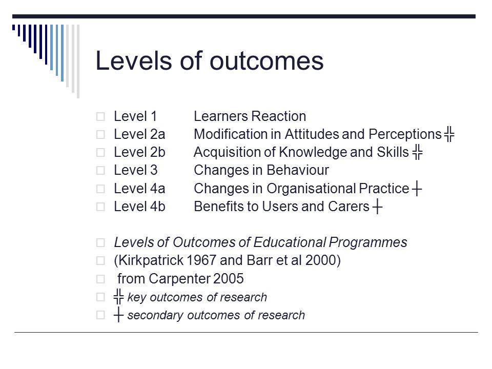 Levels of outcomes  Level 1Learners Reaction  Level 2a Modification in Attitudes and Perceptions ╬  Level 2bAcquisition of Knowledge and Skills ╬  Level 3Changes in Behaviour  Level 4aChanges in Organisational Practice ┼  Level 4b Benefits to Users and Carers ┼  Levels of Outcomes of Educational Programmes  (Kirkpatrick 1967 and Barr et al 2000)  from Carpenter 2005  ╬ key outcomes of research  ┼ secondary outcomes of research