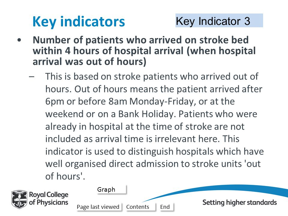 Key Indicator 2 Key indicators Number of patients scanned within 24 hours of arrival at hospital Contents Page last viewed End Information