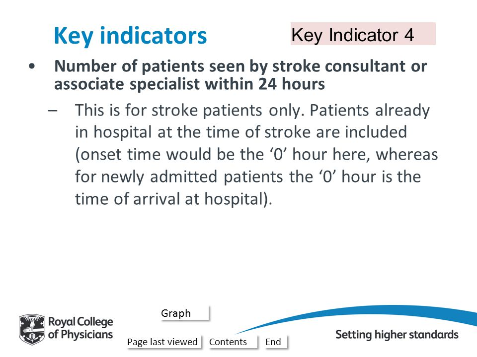 Key Indicator 3 Key indicators Number of patients who arrived on stroke bed within 4 hours of hospital arrival (when hospital arrival was out of hours) Contents Page last viewed End Information