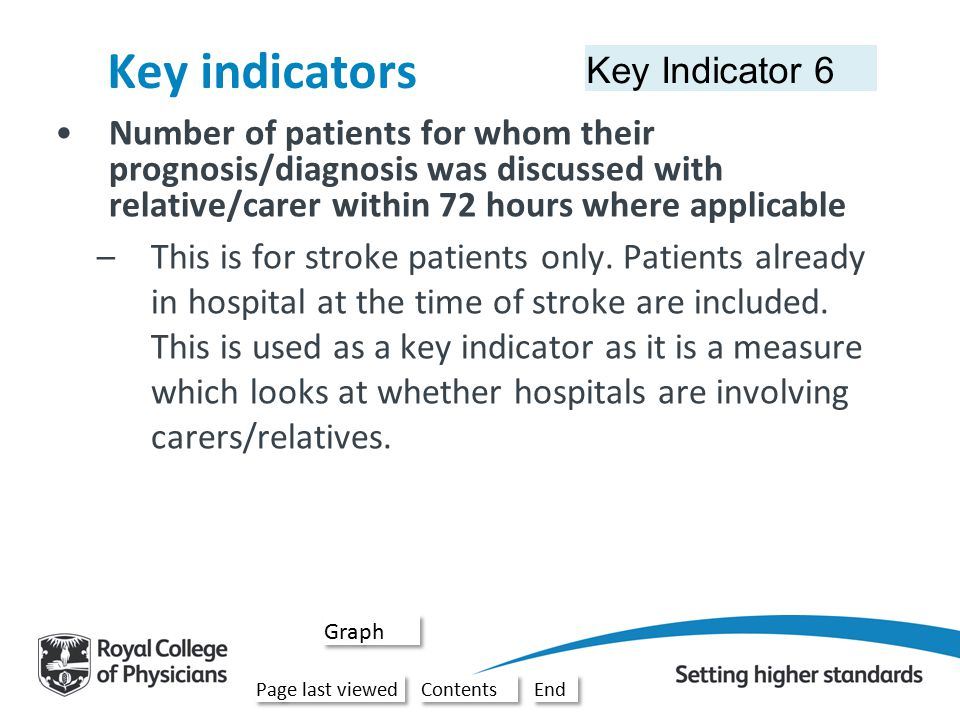 Key Indicator 5 Key indicators Number of patients with a known time of onset for stroke symptoms Contents Page last viewed End Information