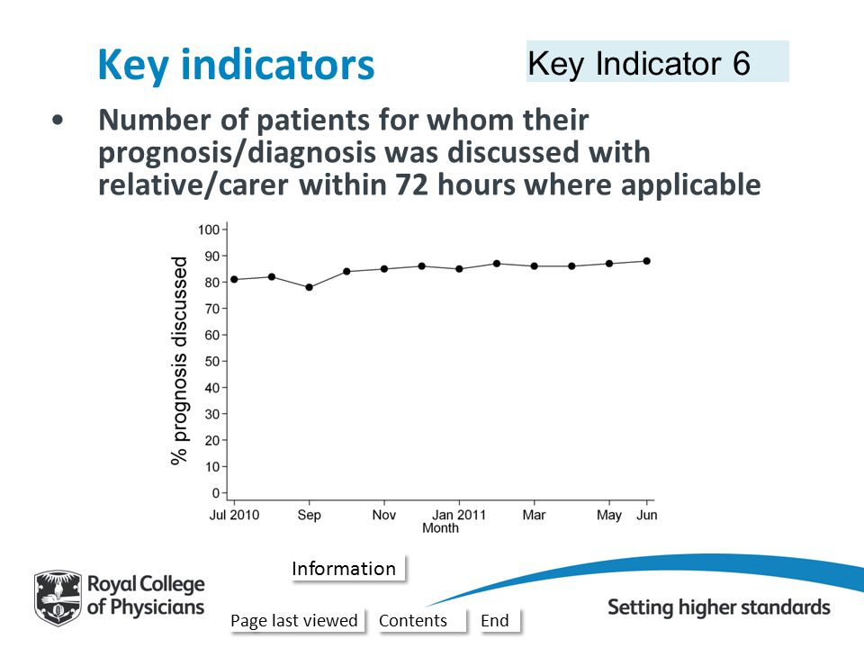 Key Indicator 6 Key indicators Number of patients for whom their prognosis/diagnosis was discussed with relative/carer within 72 hours where applicable –This is for stroke patients only.