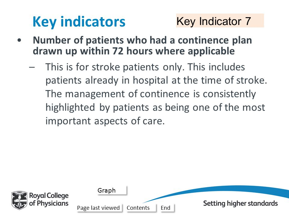 Key Indicator 6 Key indicators Number of patients for whom their prognosis/diagnosis was discussed with relative/carer within 72 hours where applicable Contents Page last viewed End Information