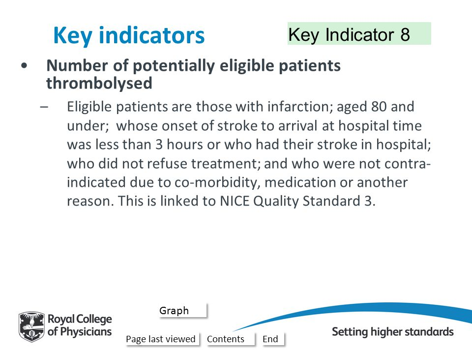 Key Indicator 7 Key indicators Number of patients who had a continence plan drawn up within 72 hours where applicable Contents Page last viewed End Information