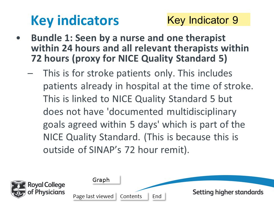 Key Indicator 8 Key indicators Number of potentially eligible patients thrombolysed Contents Page last viewed End Information