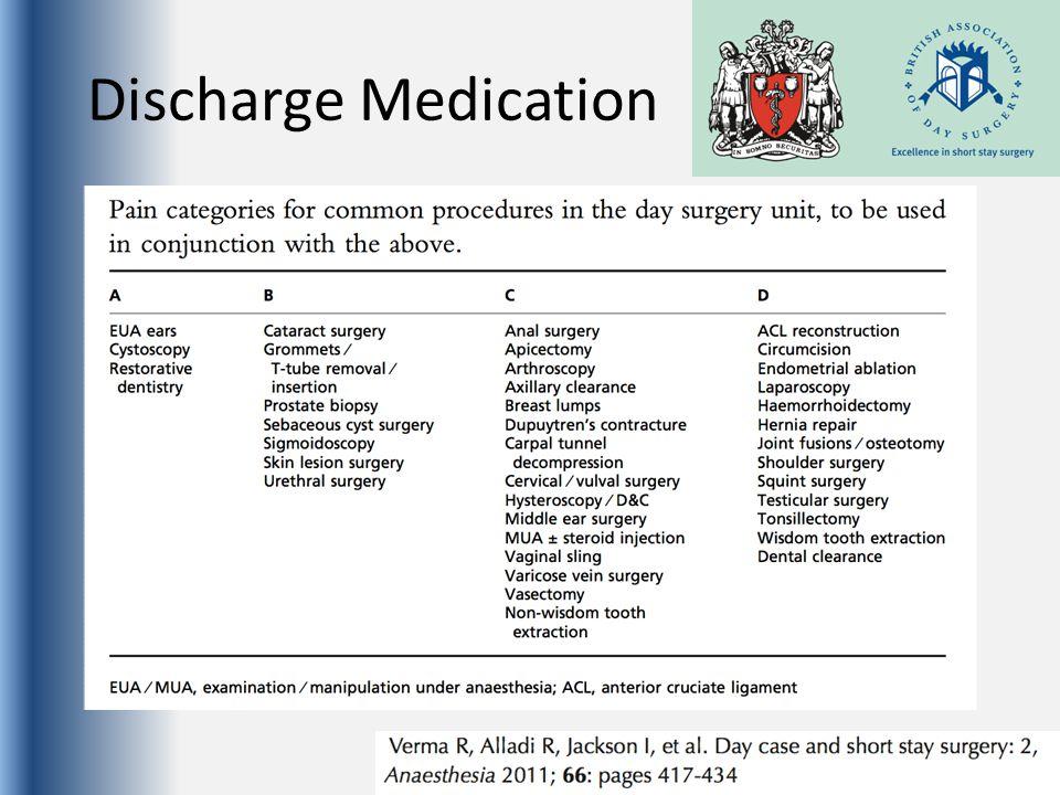 Discharge Medication