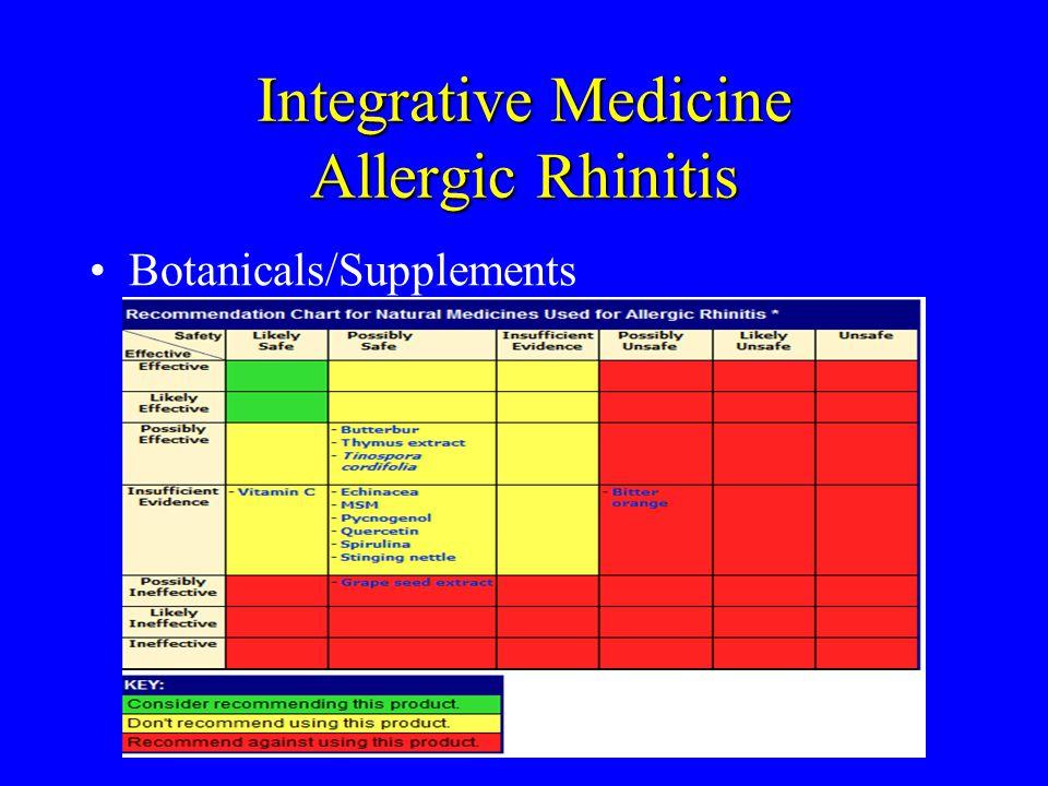 Integrative Medicine Allergic Rhinitis Botanicals/Supplements Natural Medicines Comprehensive Database