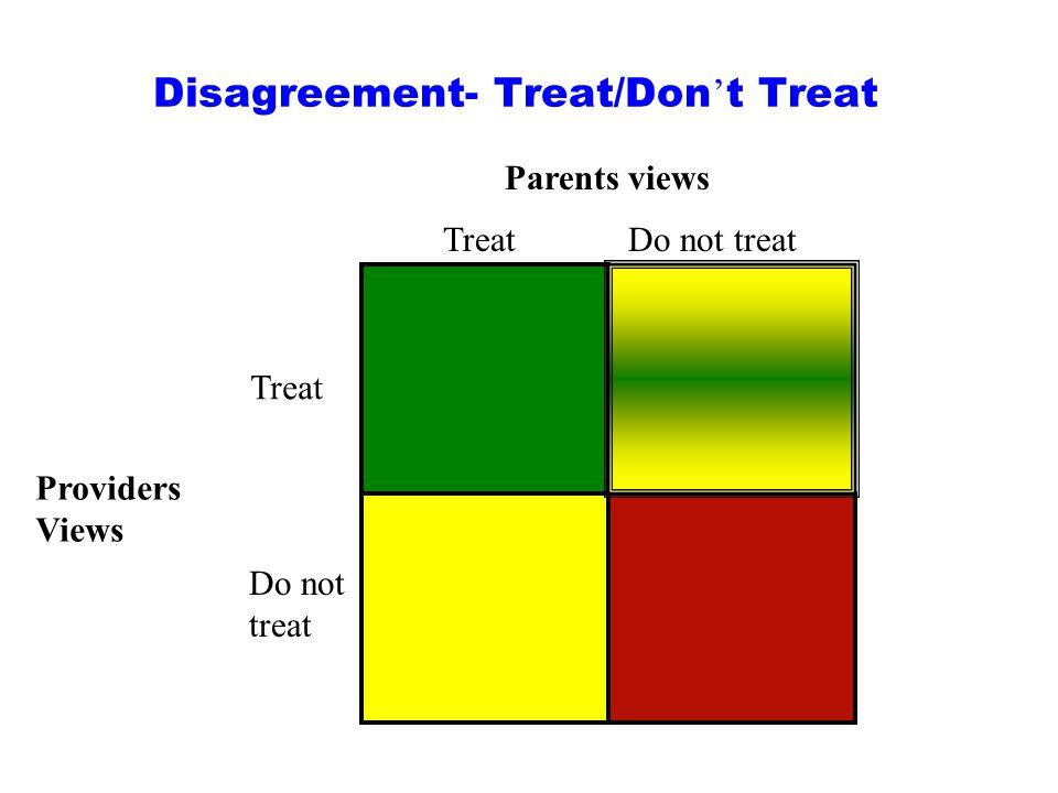 Disagreement- Treat/Don ' t Treat Parents views Providers Views Treat Do not treat