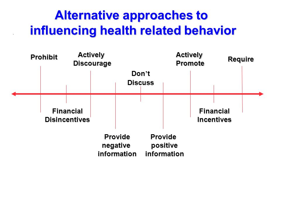 Prohibit Don ' t Discuss Require Alternative approaches to influencing health related behavior ActivelyPromote ActivelyDiscourage ProvidepositiveinformationProvidenegativeinformation FinancialIncentivesFinancialDisincentives