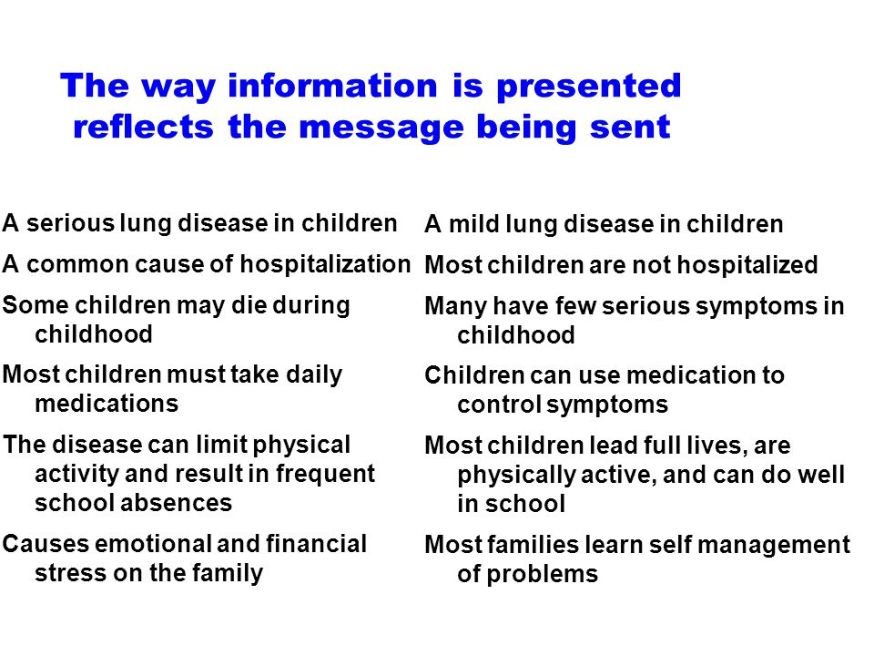 The way information is presented reflects the message being sent A serious lung disease in children A common cause of hospitalization Some children may die during childhood Most children must take daily medications The disease can limit physical activity and result in frequent school absences Causes emotional and financial stress on the family A mild lung disease in children Most children are not hospitalized Many have few serious symptoms in childhood Children can use medication to control symptoms Most children lead full lives, are physically active, and can do well in school Most families learn self management of problems