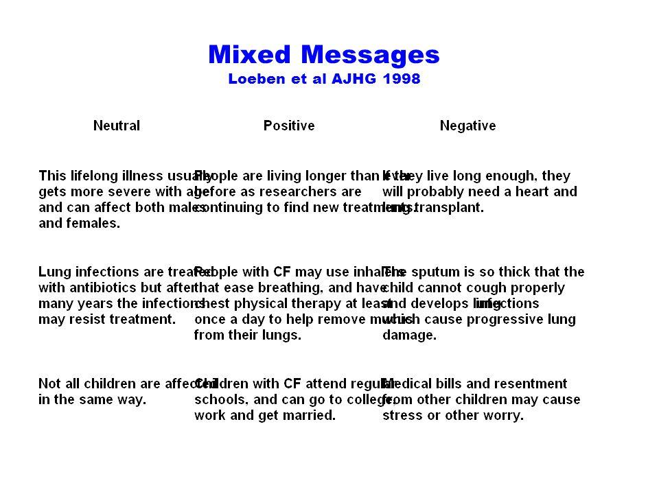 Mixed Messages Loeben et al AJHG 1998