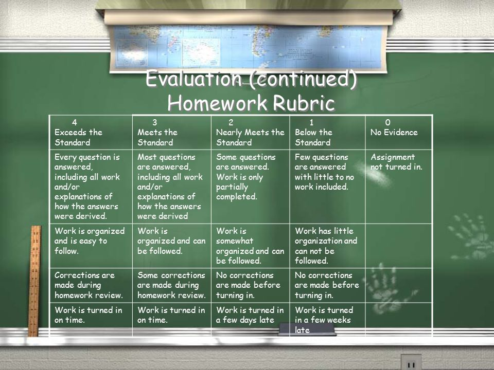 Evaluation (continued) Homework Rubric 4 Exceeds the Standard 3 Meets the Standard 2 Nearly Meets the Standard 1 Below the Standard 0 No Evidence Every question is answered, including all work and/or explanations of how the answers were derived.