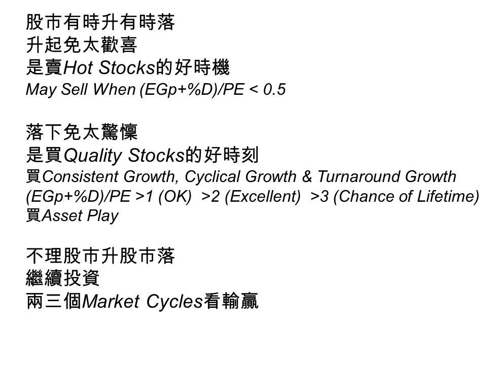股市有時升有時落 升起免太歡喜 是賣 Hot Stocks 的好時機 May Sell When (EGp+%D)/PE < 0.5 落下免太驚懍 是買 Quality Stocks 的好時刻 買 Consistent Growth, Cyclical Growth & Turnaround Growth (EGp+%D)/PE >1 (OK) >2 (Excellent) >3 (Chance of Lifetime) 買 Asset Play 不理股市升股市落 繼續投資 兩三個 Market Cycles 看輸贏