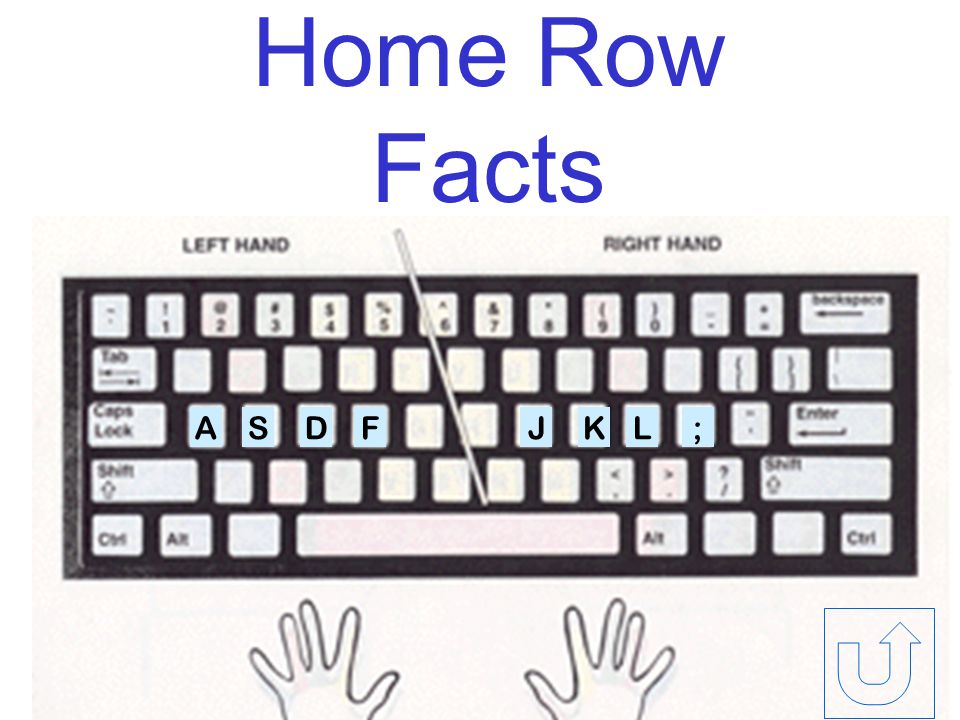 Quiz Home row is made up of the letters QWERTY