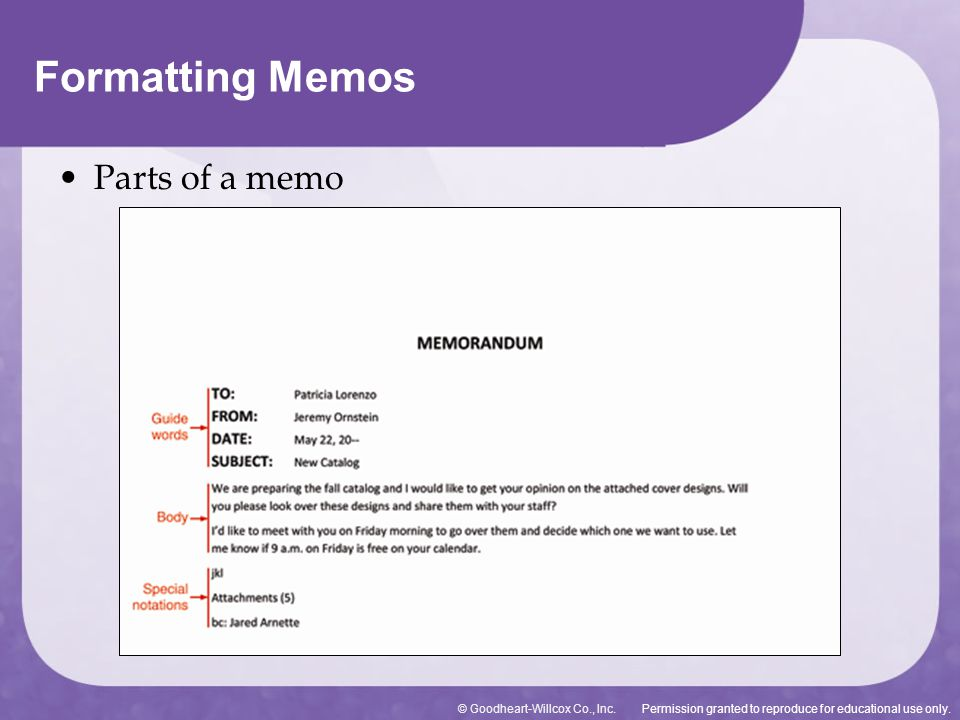 Permission granted to reproduce for educational use only.© Goodheart-Willcox Co., Inc. Parts of a memo Formatting Memos