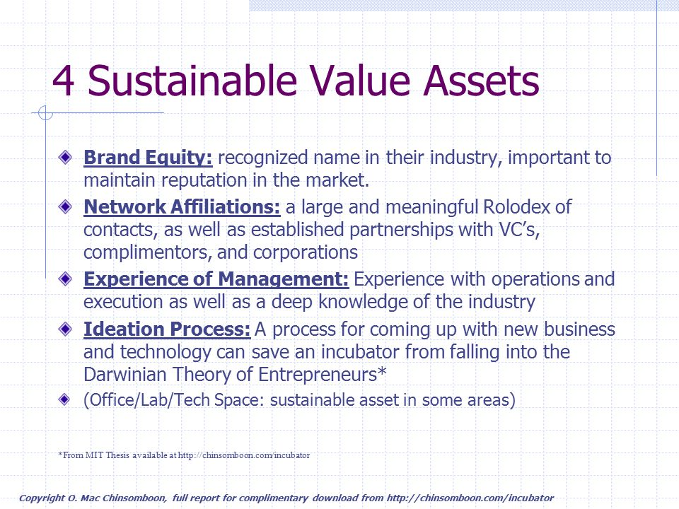 Copyright O. Mac Chinsomboon, full report for complimentary download from http://chinsomboon.com/incubator 4 Sustainable Value Assets Brand Equity: re