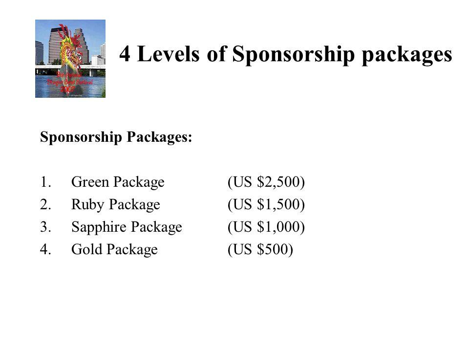 4 Levels of Sponsorship packages Sponsorship Packages: 1.Green Package (US $2,500) 2.Ruby Package (US $1,500) 3.Sapphire Package (US $1,000) 4.Gold Pa