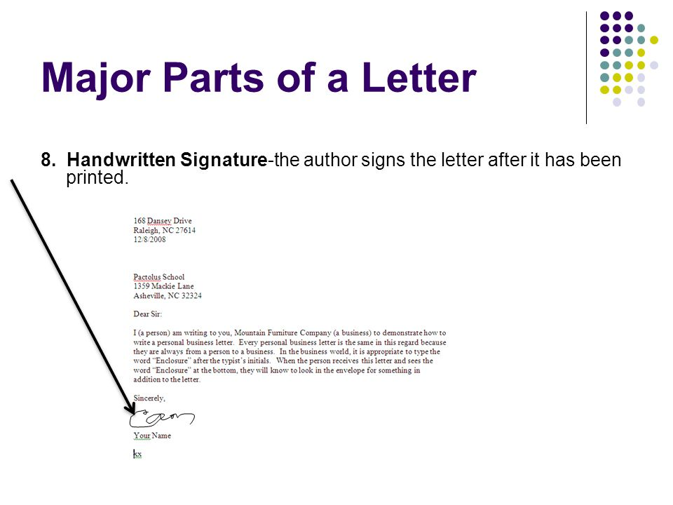 Major Parts of a Letter 8.