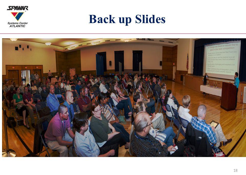 18 Back up Slides